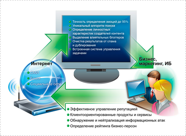 Официальный сайт форекс курсы валют онлайн